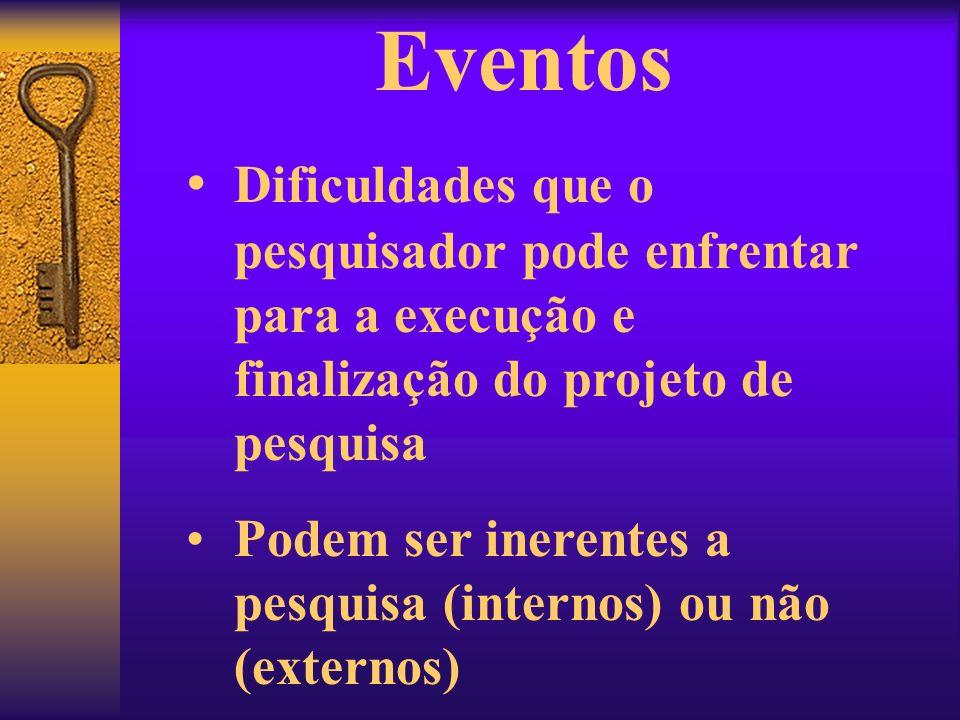 Eventos Dificuldades que o pesquisador pode enfrentar para a execução e finalização do projeto de pesquisa.