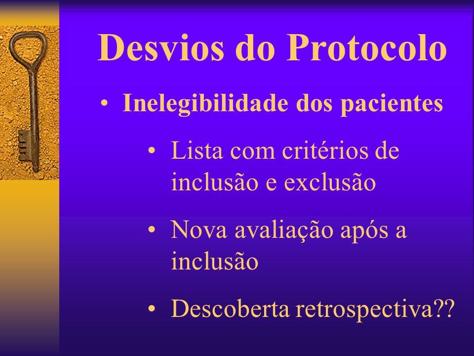 Desvios do Protocolo Inelegibilidade dos pacientes