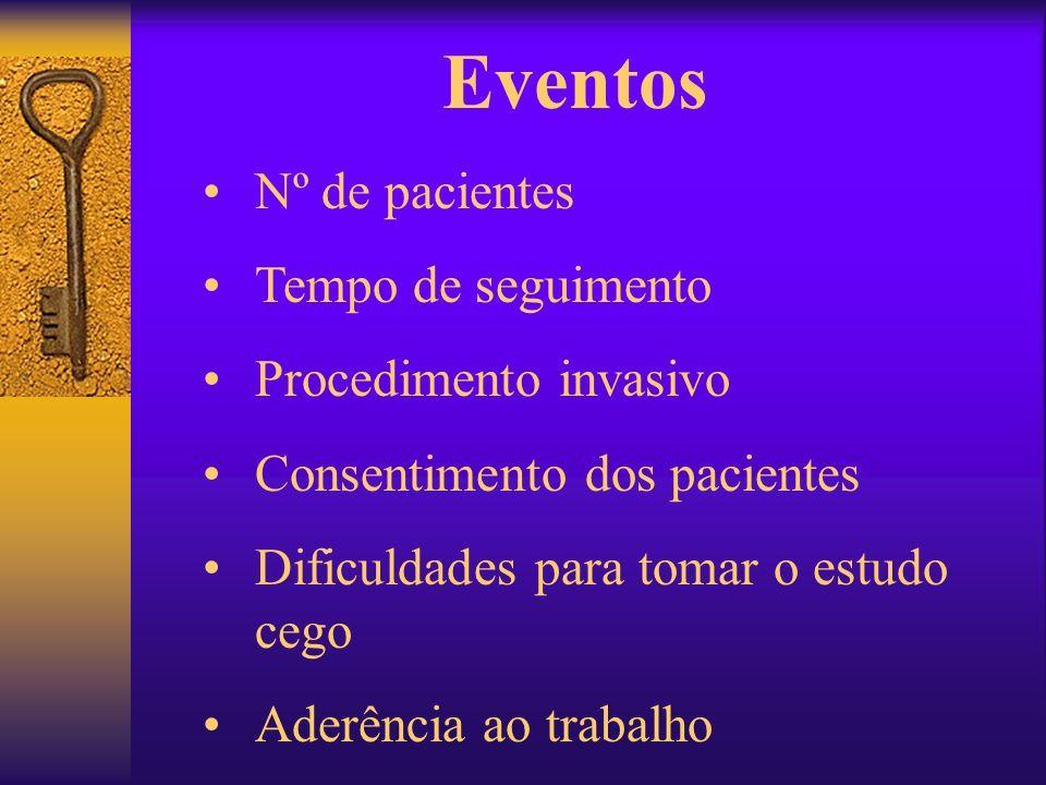 Eventos Nº de pacientes Tempo de seguimento Procedimento invasivo