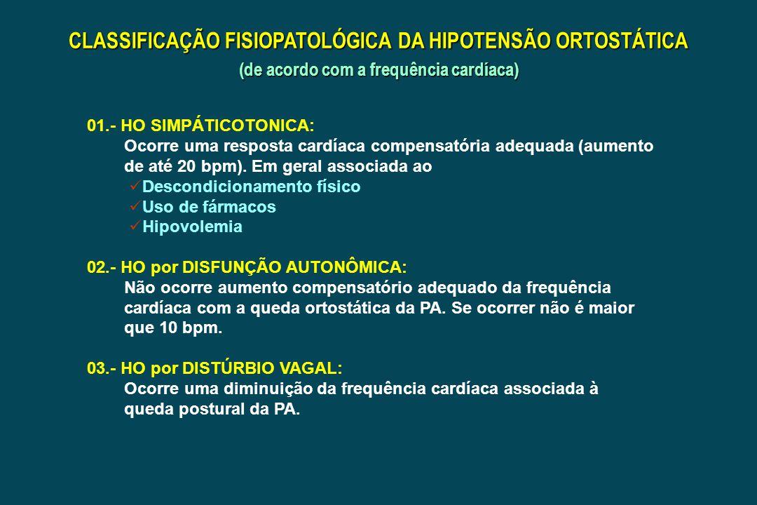 CLASSIFICAÇÃO FISIOPATOLÓGICA DA HIPOTENSÃO ORTOSTÁTICA