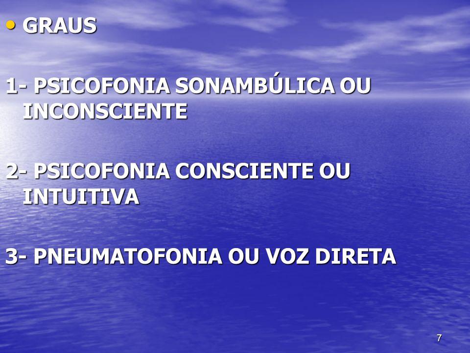 GRAUS 1- PSICOFONIA SONAMBÚLICA OU INCONSCIENTE. 2- PSICOFONIA CONSCIENTE OU INTUITIVA.