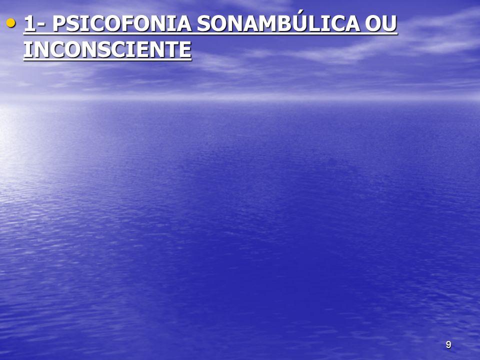 1- PSICOFONIA SONAMBÚLICA OU INCONSCIENTE