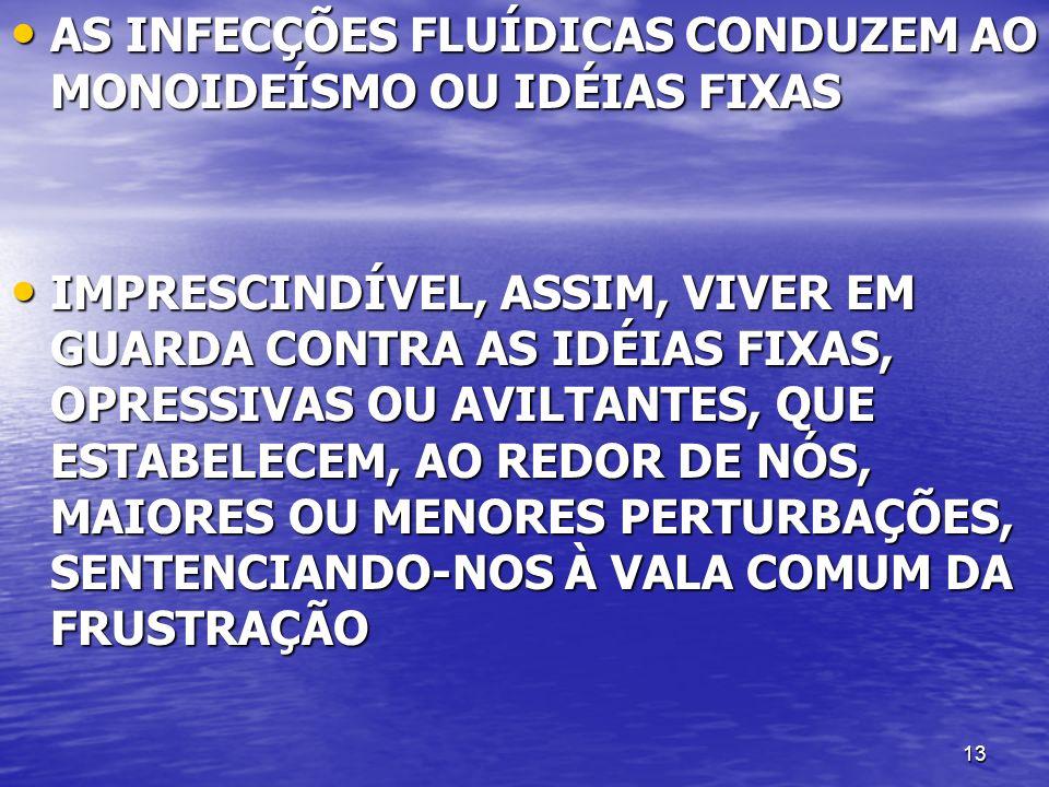 AS INFECÇÕES FLUÍDICAS CONDUZEM AO MONOIDEÍSMO OU IDÉIAS FIXAS