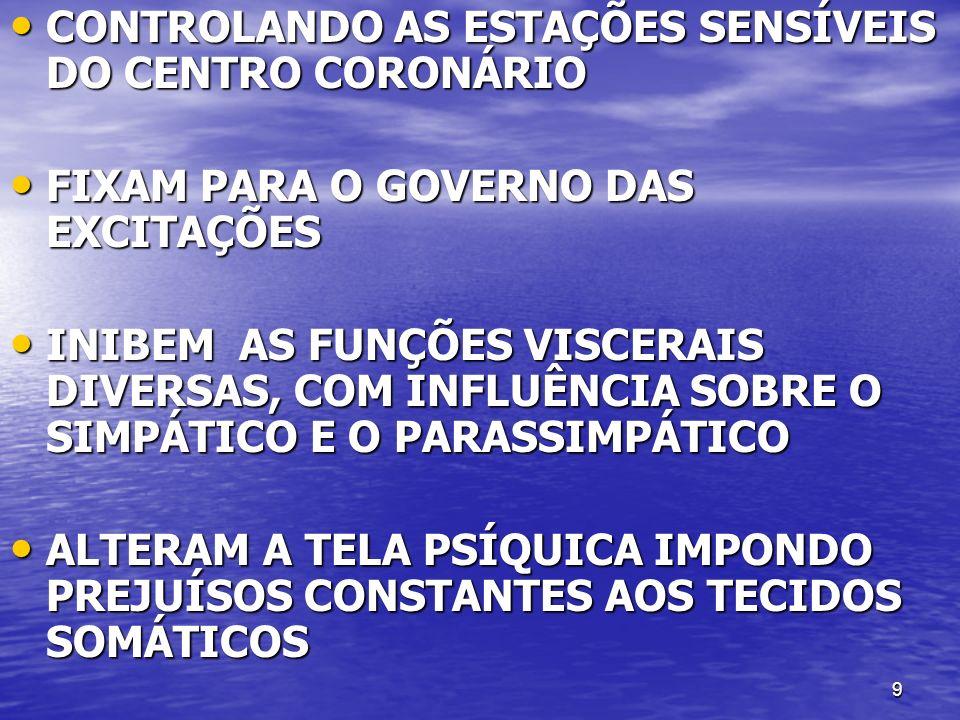 CONTROLANDO AS ESTAÇÕES SENSÍVEIS DO CENTRO CORONÁRIO