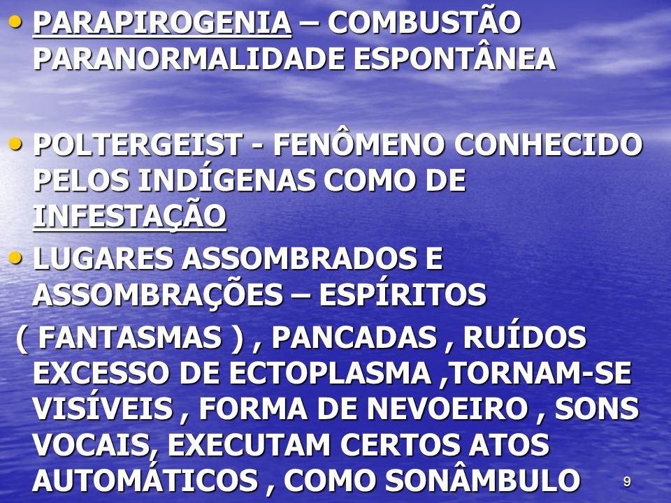 PARAPIROGENIA – COMBUSTÃO PARANORMALIDADE ESPONTÂNEA