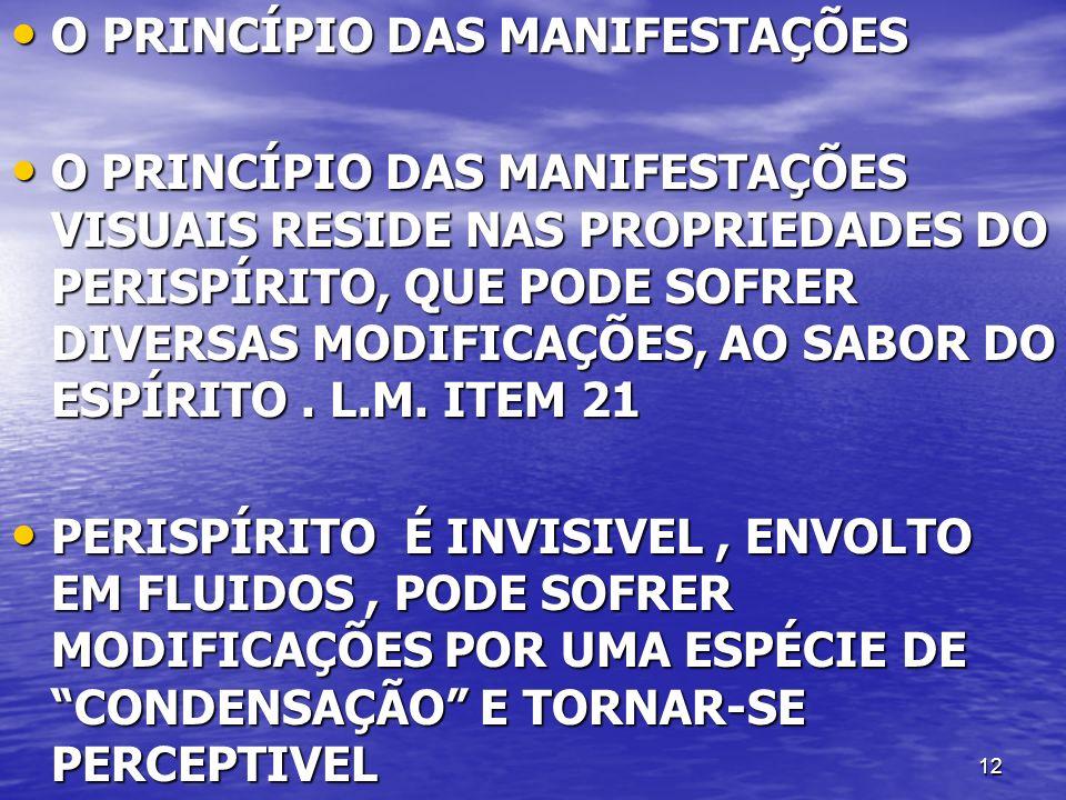 O PRINCÍPIO DAS MANIFESTAÇÕES