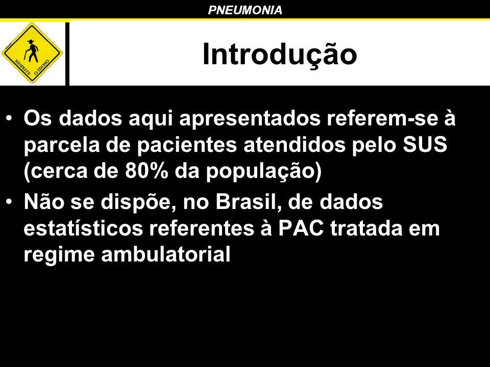 Introdução Os dados aqui apresentados referem-se à parcela de pacientes atendidos pelo SUS (cerca de 80% da população)
