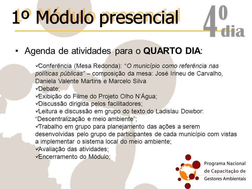 4º 1º Módulo presencial dia Agenda de atividades para o QUARTO DIA: