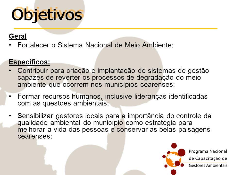 Objetivos Geral Fortalecer o Sistema Nacional de Meio Ambiente;