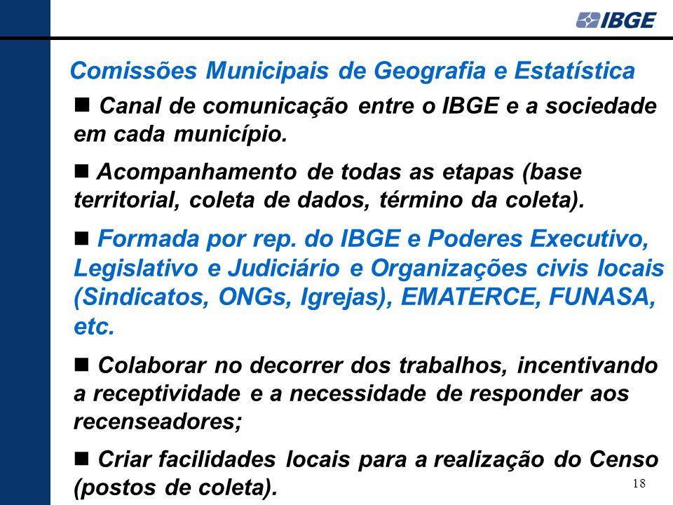 Comissões Municipais de Geografia e Estatística