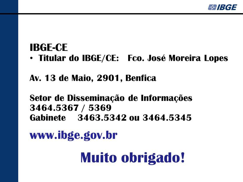 Muito obrigado! www.ibge.gov.br IBGE-CE