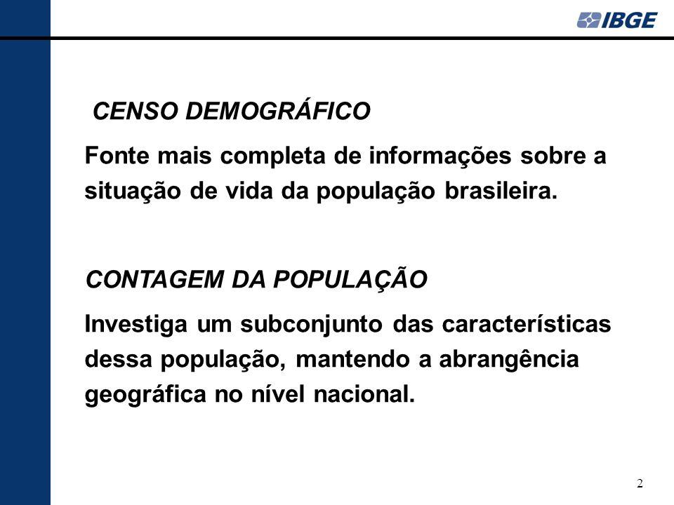 CENSO DEMOGRÁFICO Fonte mais completa de informações sobre a situação de vida da população brasileira.