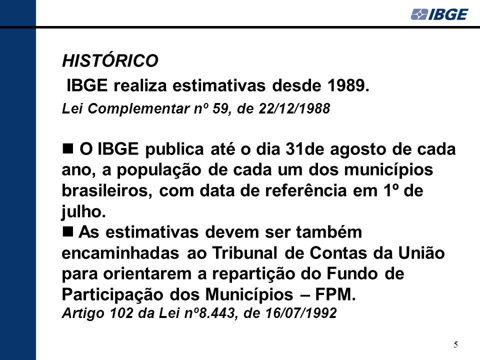 IBGE realiza estimativas desde 1989.