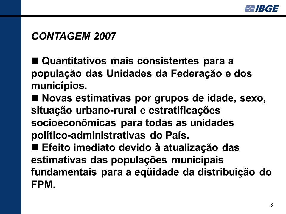 CONTAGEM 2007 Quantitativos mais consistentes para a população das Unidades da Federação e dos municípios.