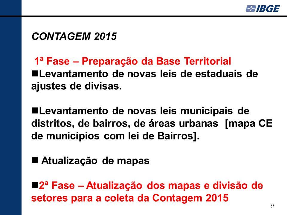 CONTAGEM 2015 1ª Fase – Preparação da Base Territorial. Levantamento de novas leis de estaduais de ajustes de divisas.