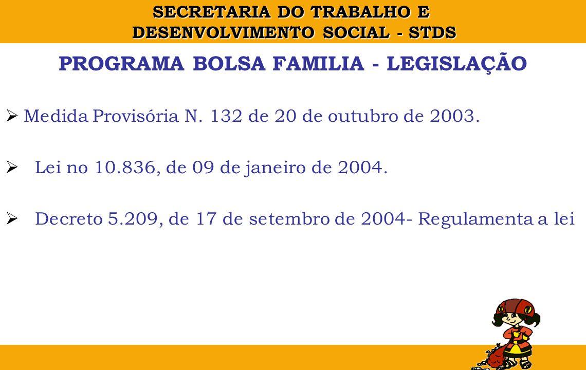 PROGRAMA BOLSA FAMILIA - LEGISLAÇÃO