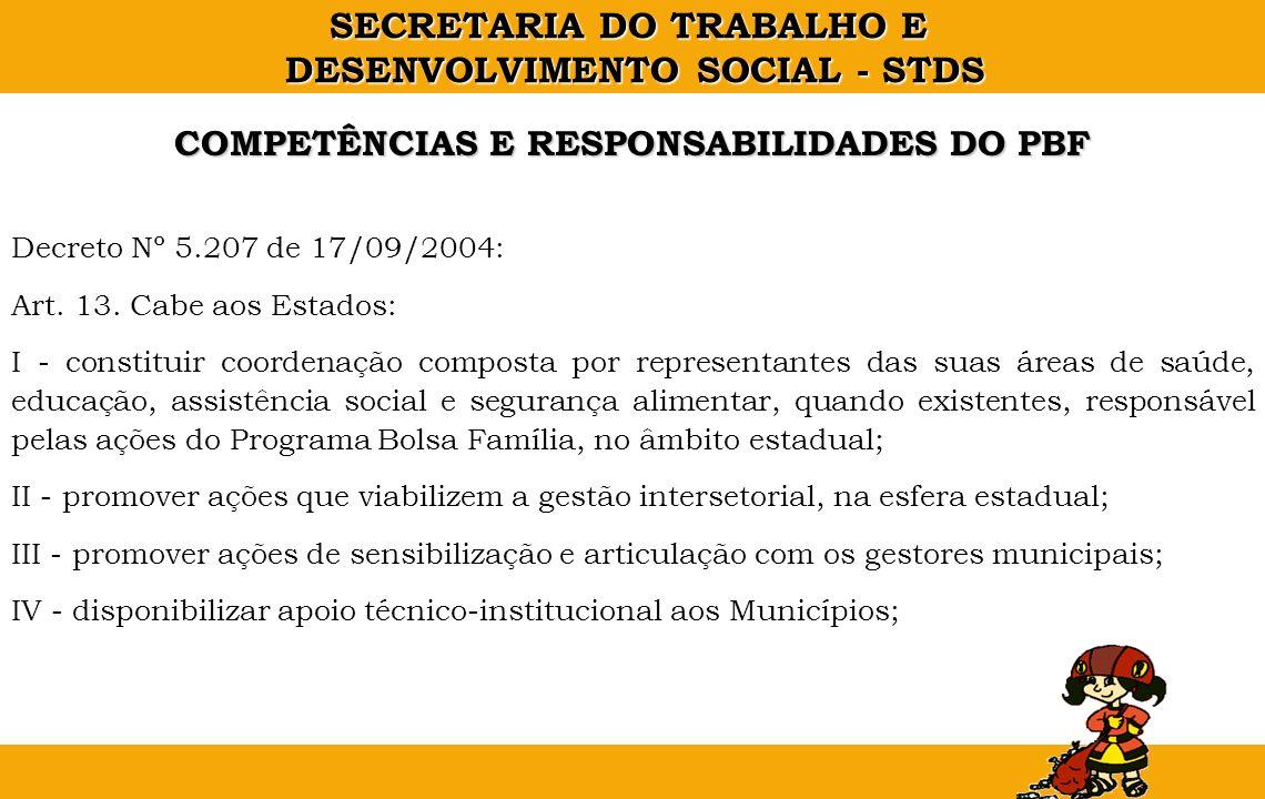 COMPETÊNCIAS E RESPONSABILIDADES DO PBF