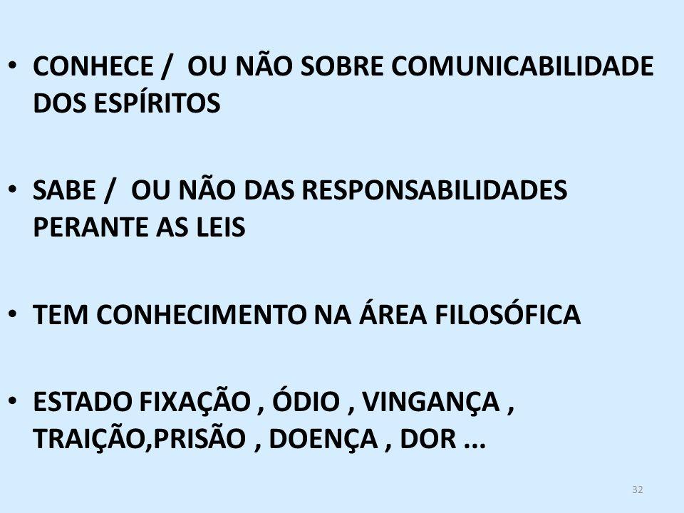 CONHECE / OU NÃO SOBRE COMUNICABILIDADE DOS ESPÍRITOS