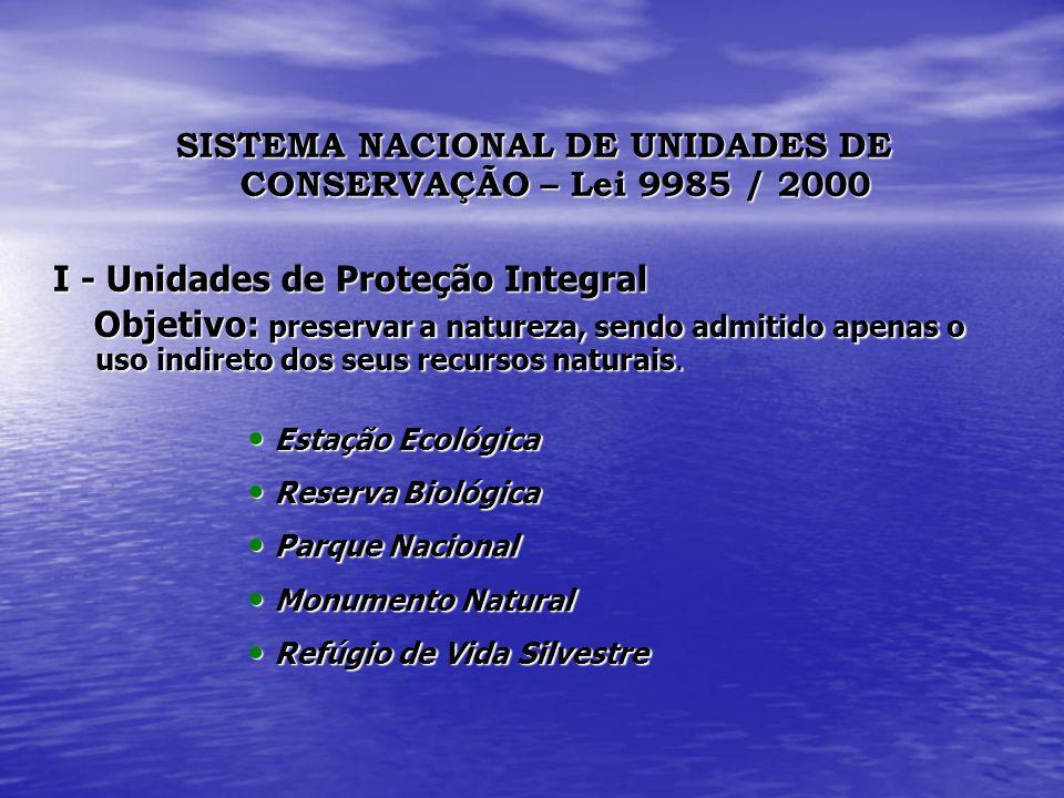SISTEMA NACIONAL DE UNIDADES DE CONSERVAÇÃO – Lei 9985 / 2000