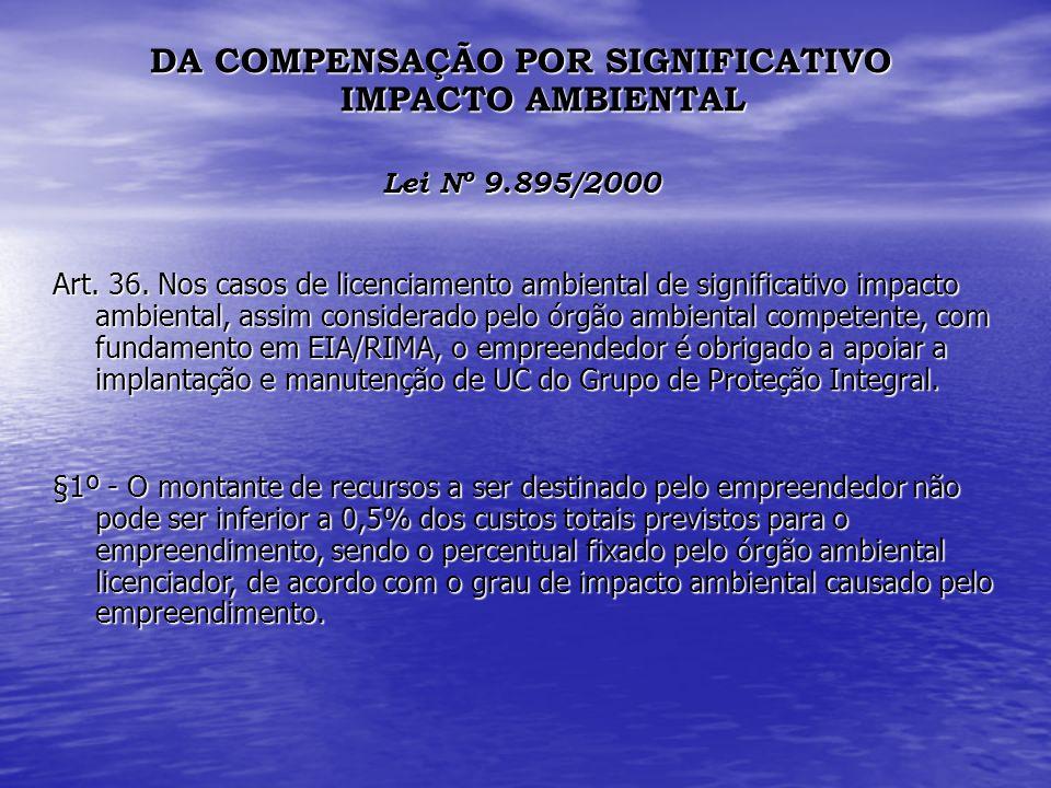 DA COMPENSAÇÃO POR SIGNIFICATIVO IMPACTO AMBIENTAL