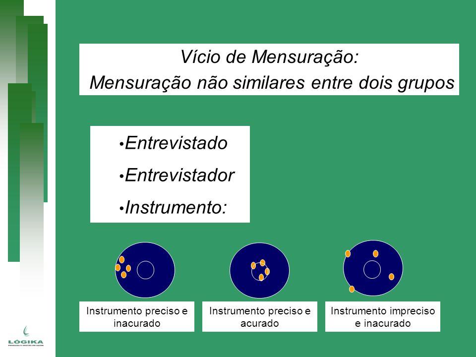 Mensuração não similares entre dois grupos