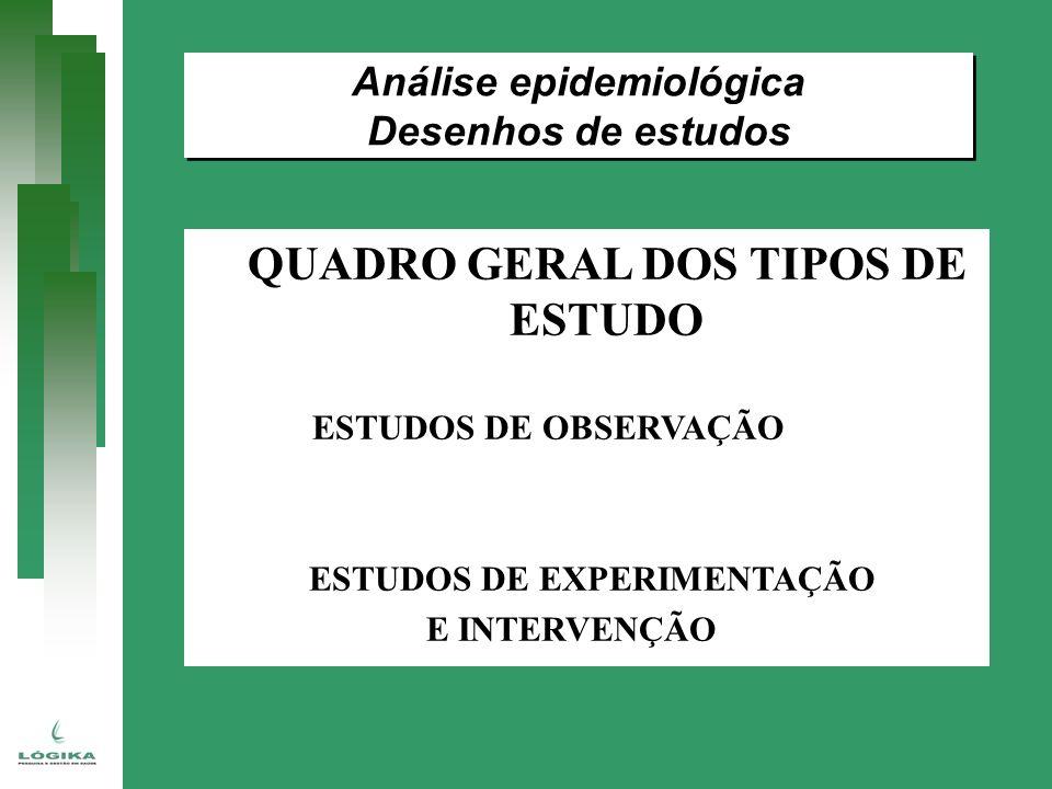 Análise epidemiológica QUADRO GERAL DOS TIPOS DE ESTUDO