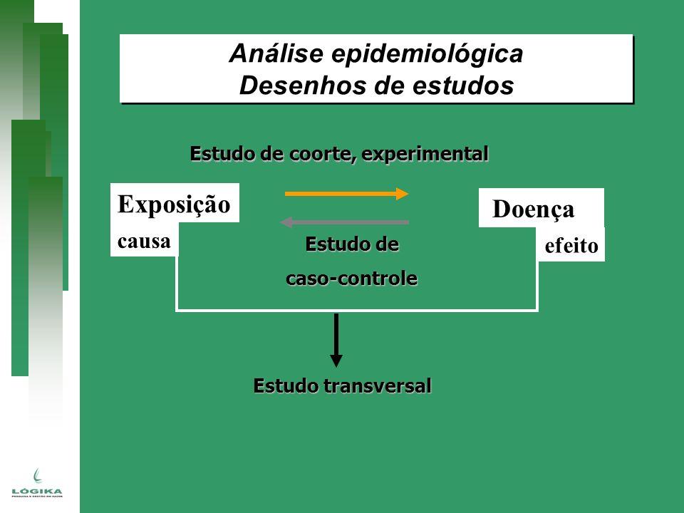 Análise epidemiológica Estudo de coorte, experimental
