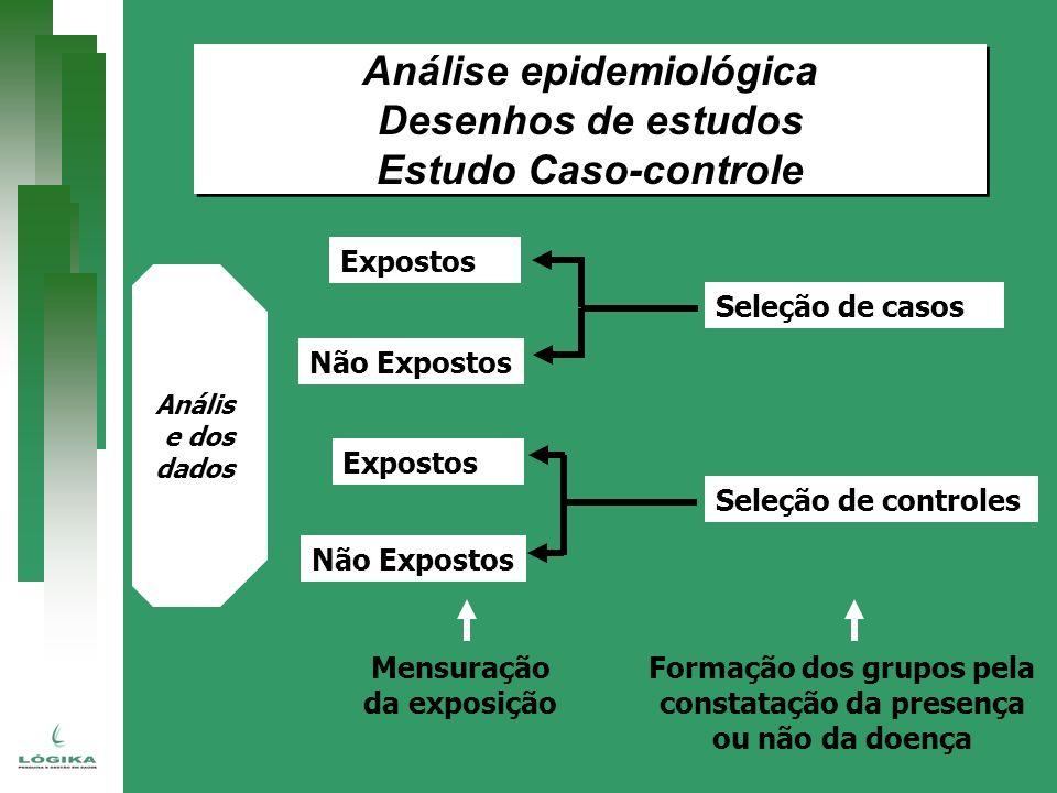 Análise epidemiológica Desenhos de estudos Estudo Caso-controle