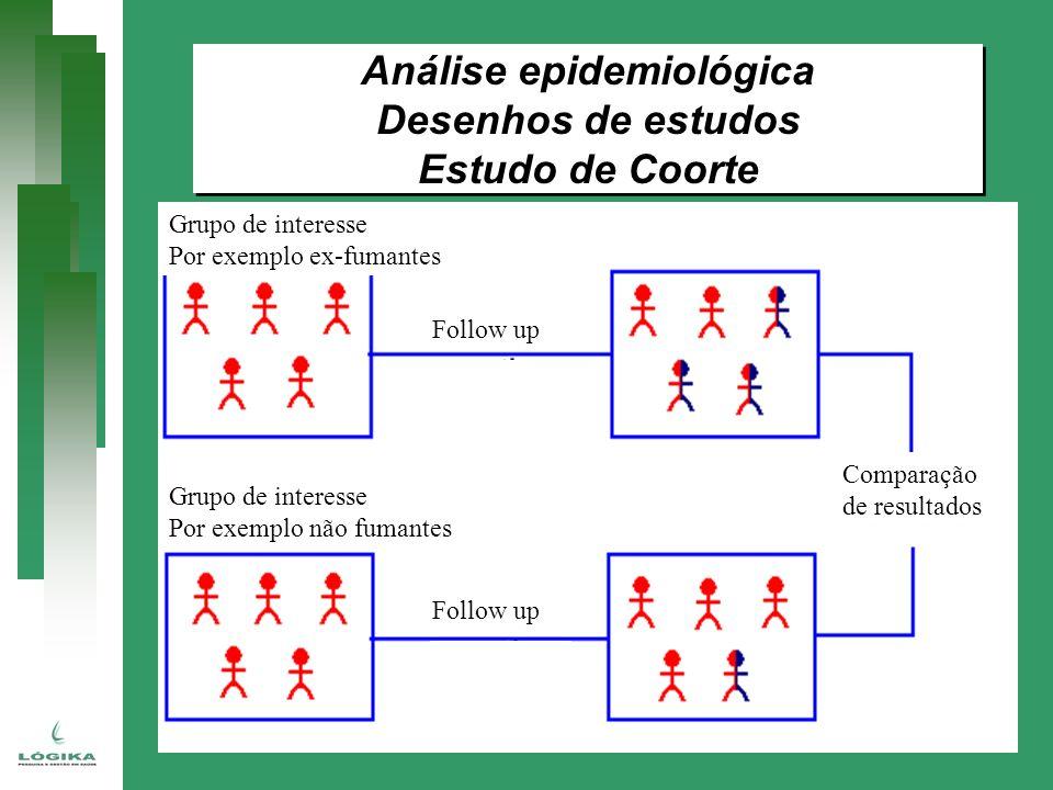 Análise epidemiológica