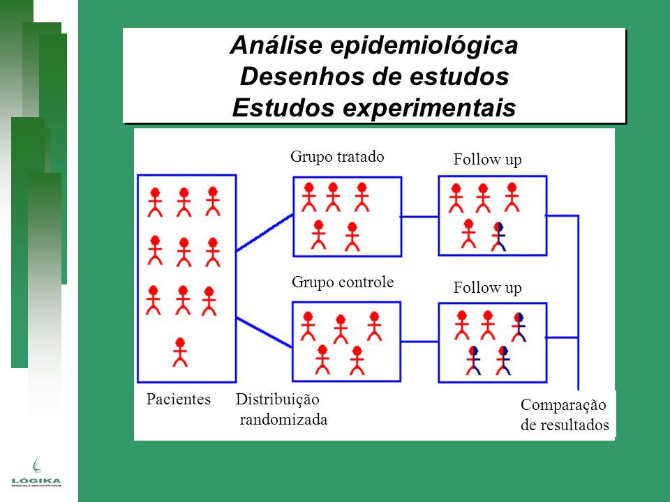 Análise epidemiológica Estudos experimentais
