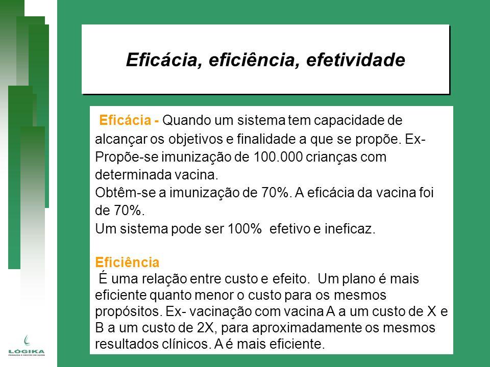 Eficácia, eficiência, efetividade