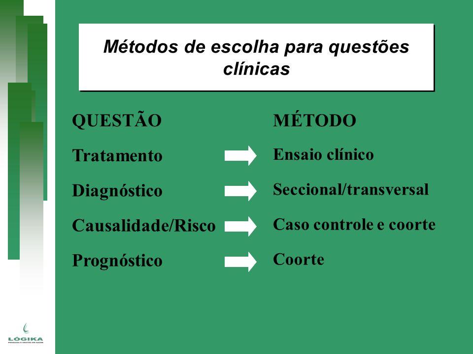 Métodos de escolha para questões clínicas