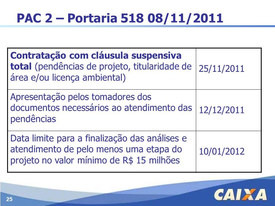 PAC 2 – Portaria 518 08/11/2011 Contratação com cláusula suspensiva total (pendências de projeto, titularidade de área e/ou licença ambiental)