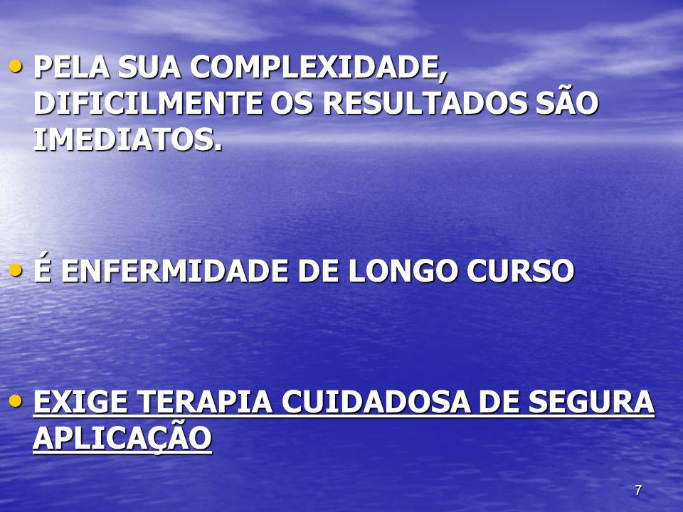 PELA SUA COMPLEXIDADE, DIFICILMENTE OS RESULTADOS SÃO IMEDIATOS.