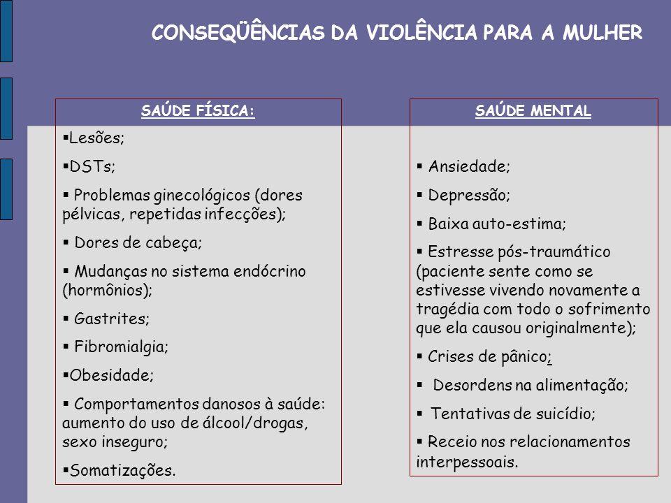 CONSEQÜÊNCIAS DA VIOLÊNCIA PARA A MULHER
