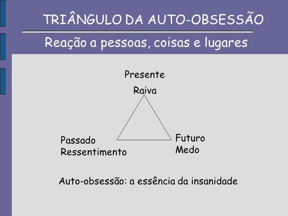 TRIÂNGULO DA AUTO-OBSESSÃO