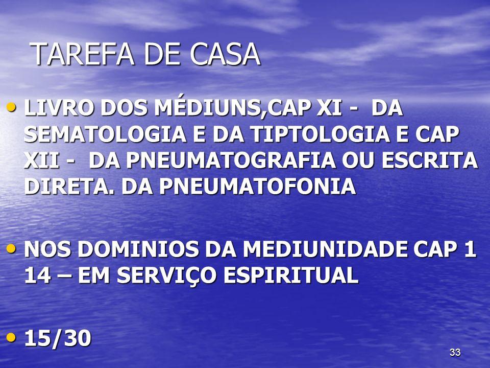 TAREFA DE CASA LIVRO DOS MÉDIUNS,CAP XI - DA SEMATOLOGIA E DA TIPTOLOGIA E CAP XII - DA PNEUMATOGRAFIA OU ESCRITA DIRETA. DA PNEUMATOFONIA.