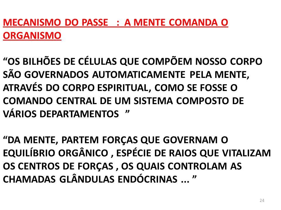 MECANISMO DO PASSE : A MENTE COMANDA O ORGANISMO
