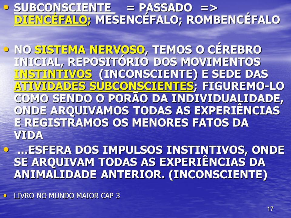 SUBCONSCIENTE = PASSADO => DIENCÉFALO; MESENCÉFALO; ROMBENCÉFALO