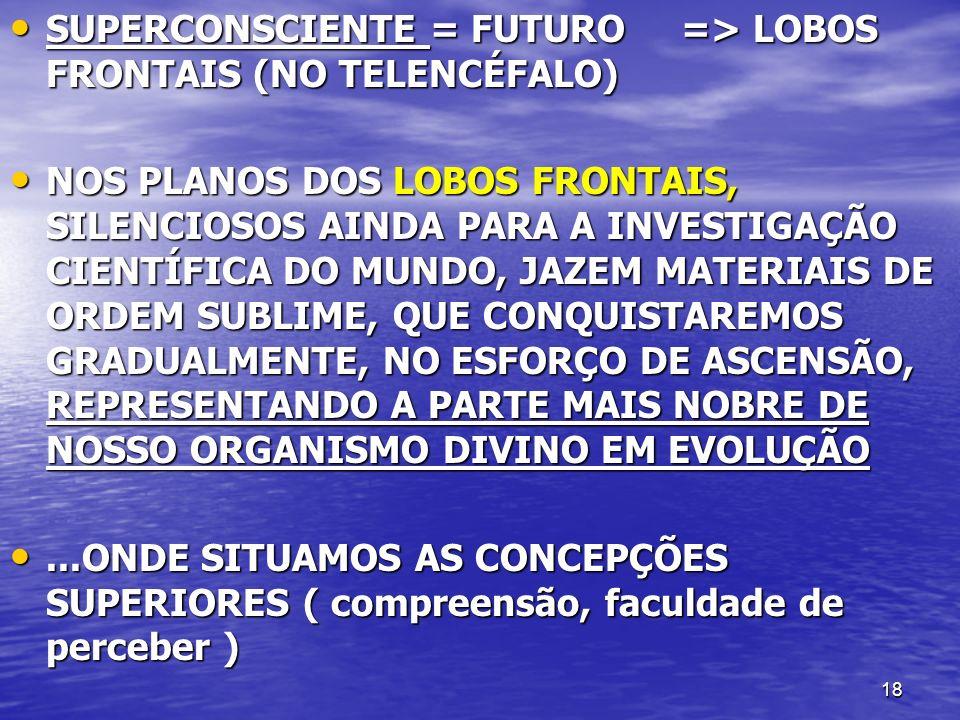 SUPERCONSCIENTE = FUTURO => LOBOS FRONTAIS (NO TELENCÉFALO)