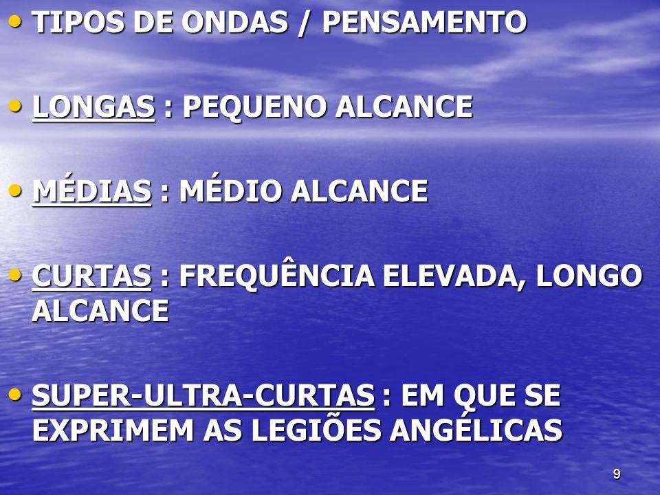 TIPOS DE ONDAS / PENSAMENTO