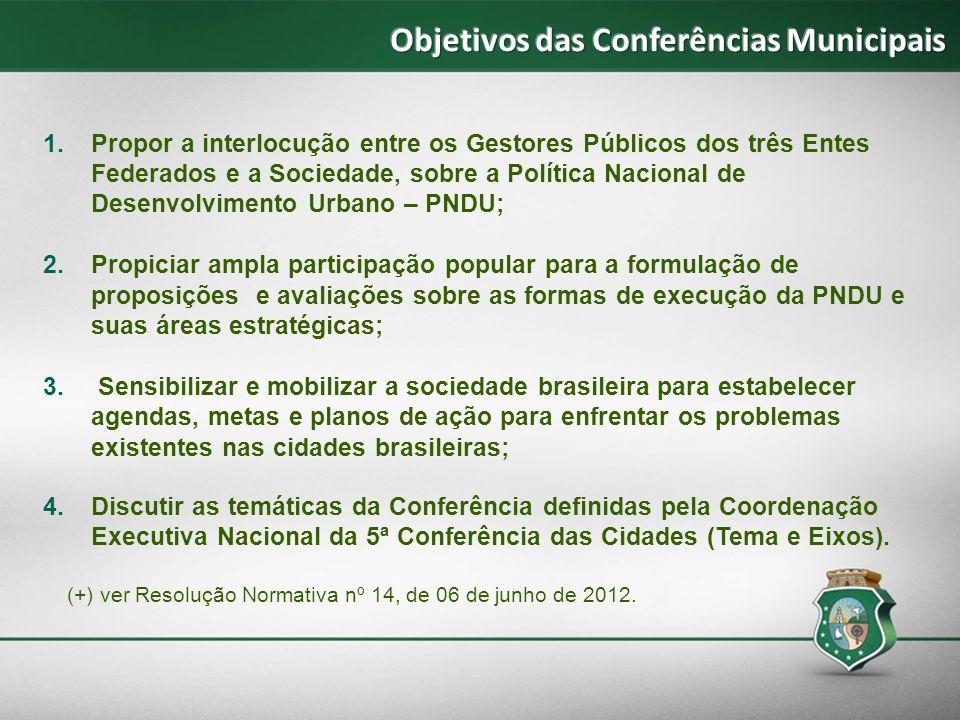Objetivos das Conferências Municipais