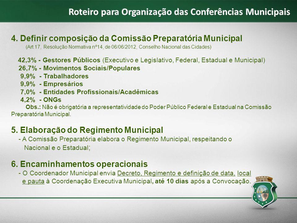 Roteiro para Organização das Conferências Municipais
