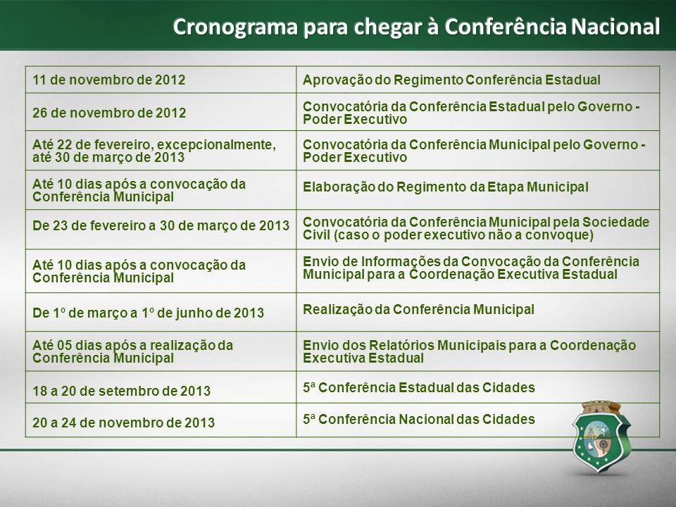 Cronograma para chegar à Conferência Nacional