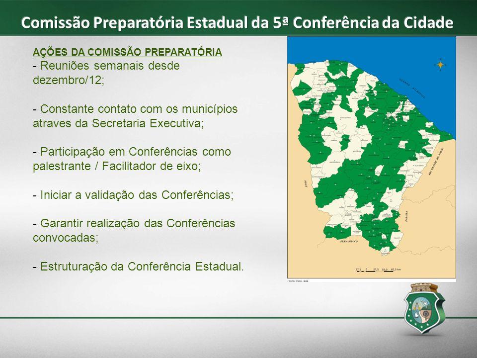 Comissão Preparatória Estadual da 5ª Conferência da Cidade