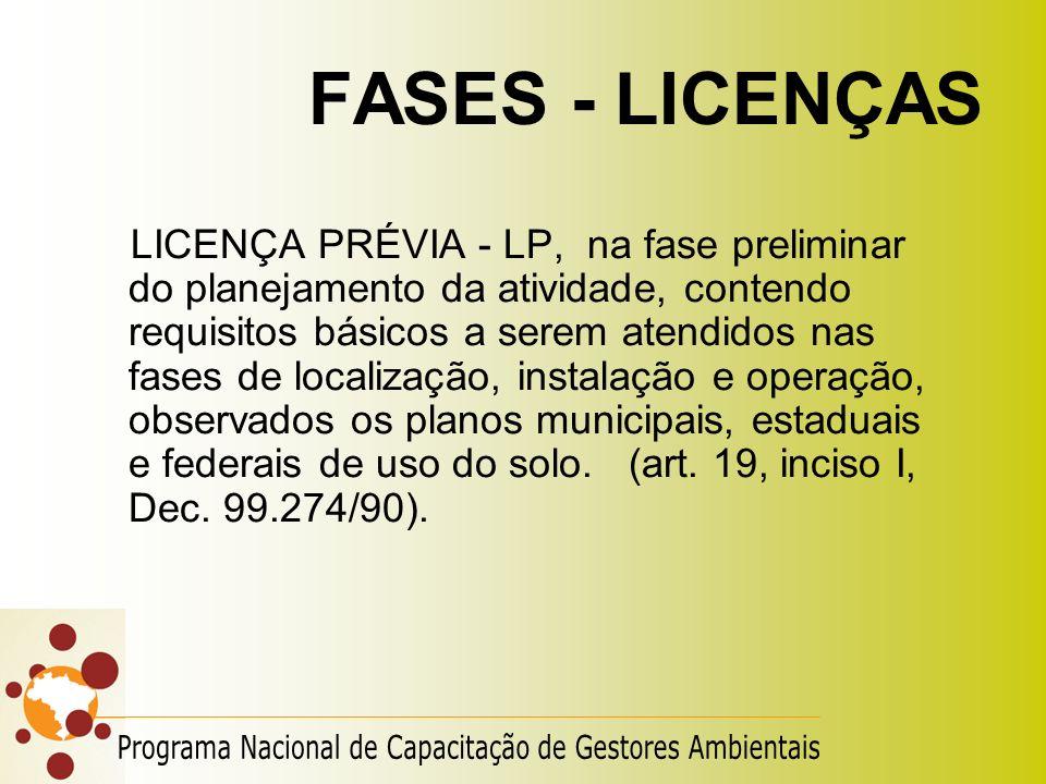 FASES - LICENÇAS