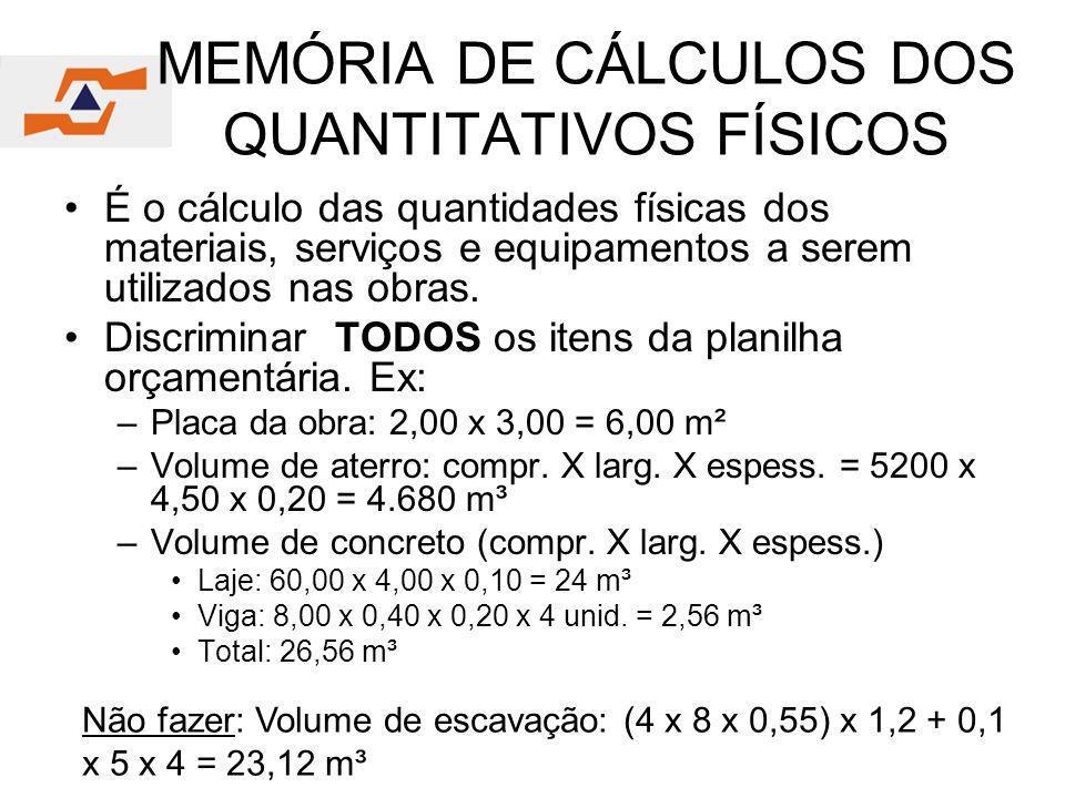MEMÓRIA DE CÁLCULOS DOS QUANTITATIVOS FÍSICOS