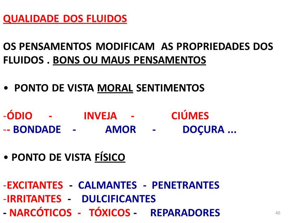 QUALIDADE DOS FLUIDOS OS PENSAMENTOS MODIFICAM AS PROPRIEDADES DOS FLUIDOS . BONS OU MAUS PENSAMENTOS.