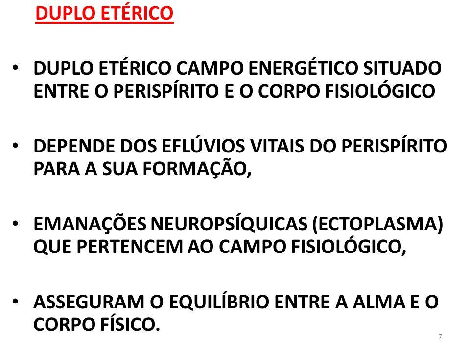 DUPLO ETÉRICO DUPLO ETÉRICO CAMPO ENERGÉTICO SITUADO ENTRE O PERISPÍRITO E O CORPO FISIOLÓGICO.