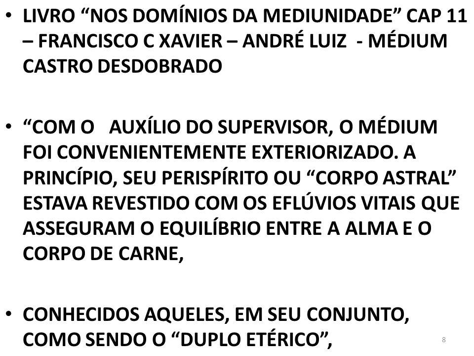 LIVRO NOS DOMÍNIOS DA MEDIUNIDADE CAP 11 – FRANCISCO C XAVIER – ANDRÉ LUIZ - MÉDIUM CASTRO DESDOBRADO